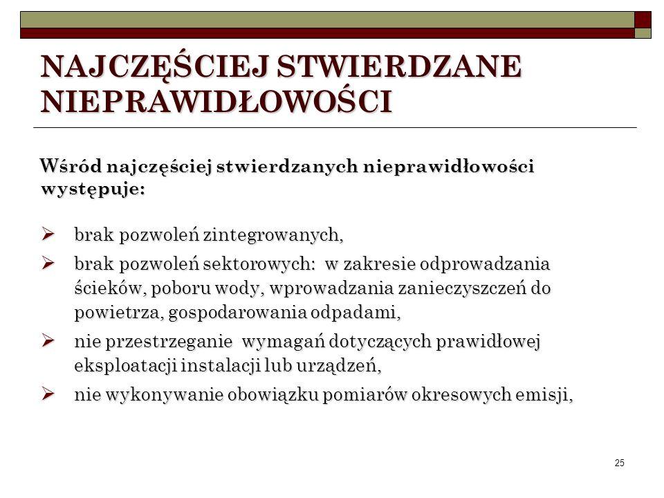 24 SANKCJE ZA NARUSZENIE PRZEPISÓW Sankcje dla podmiotu: Zarządzenia pokontrolne Zarządzenia pokontrolne Decyzja ustalająca termin usunięcia naruszeni