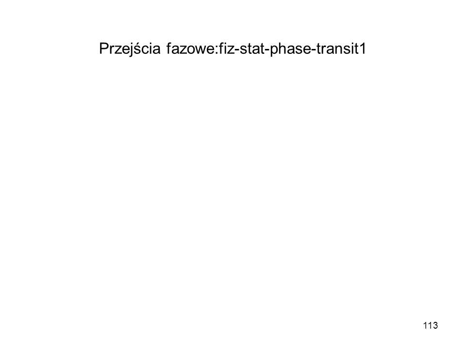 113 Przejścia fazowe:fiz-stat-phase-transit1