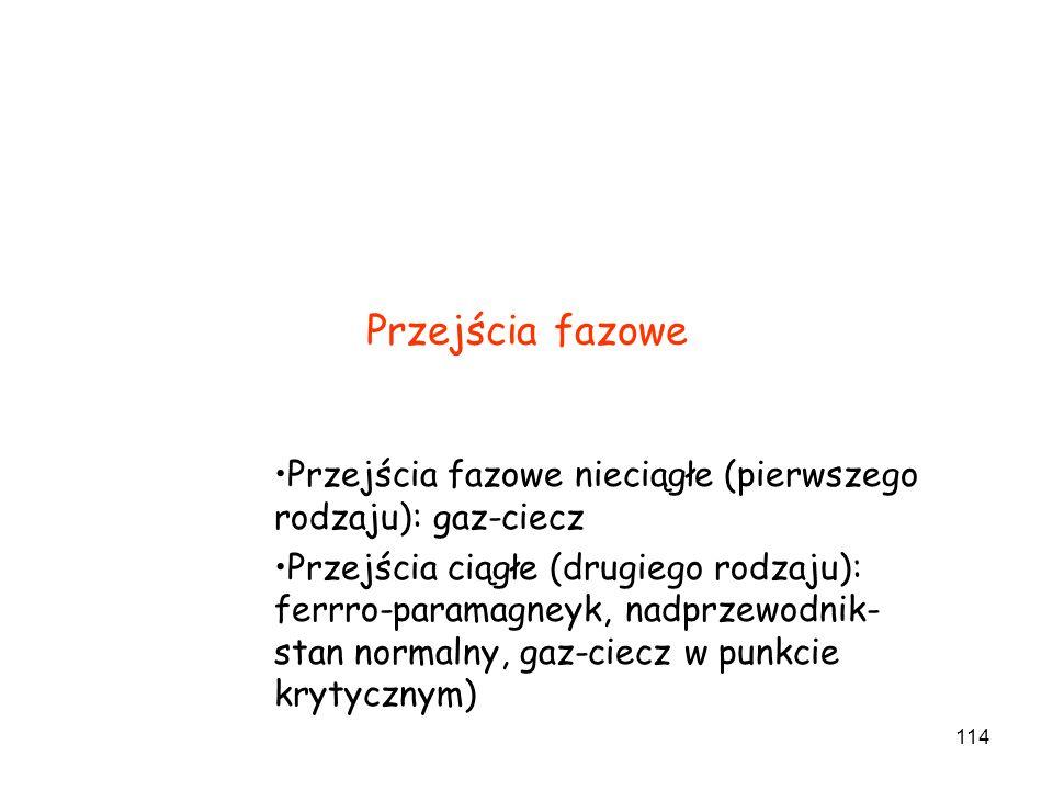 114 Przejścia fazowe Przejścia fazowe nieciągłe (pierwszego rodzaju): gaz-ciecz Przejścia ciągłe (drugiego rodzaju): ferrro-paramagneyk, nadprzewodnik