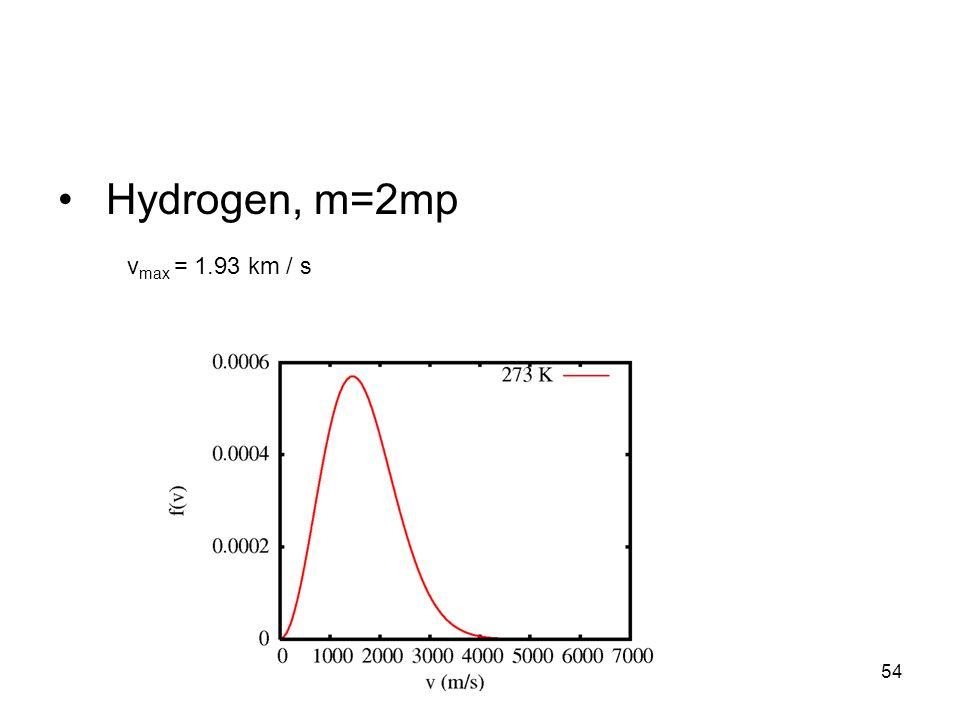54 Hydrogen, m=2mp v max = 1.93 km / s