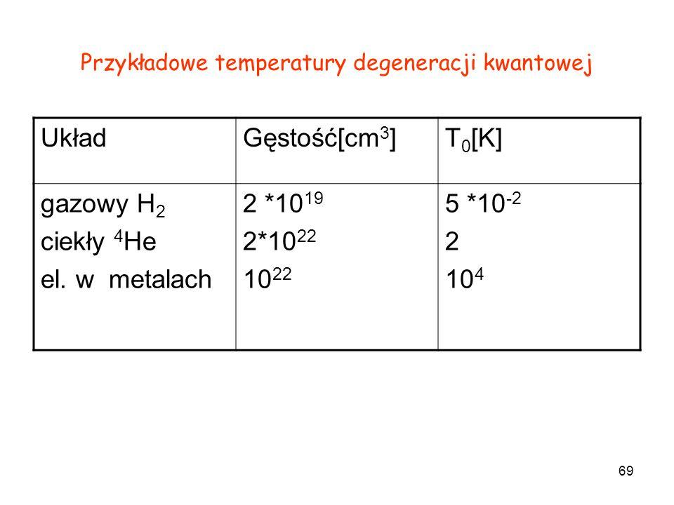 69 Przykładowe temperatury degeneracji kwantowej UkładGęstość[cm 3 ]T 0 [K] gazowy H 2 ciekły 4 He el. w metalach 2 *10 19 2*10 22 10 22 5 *10 -2 2 10
