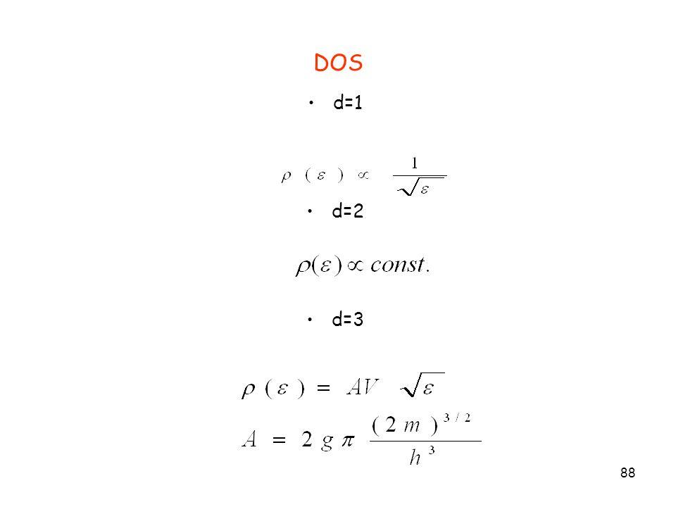 88 DOS d=1 d=2 d=3