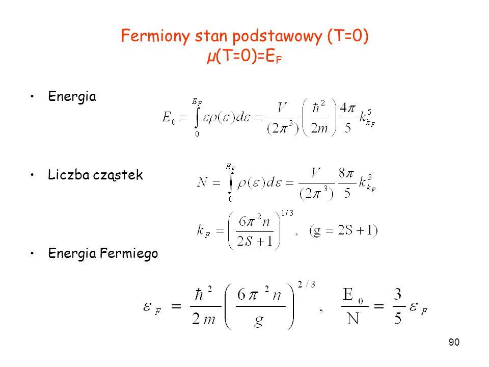 90 Fermiony stan podstawowy (T=0) µ(T=0)=E F Energia Liczba cząstek Energia Fermiego
