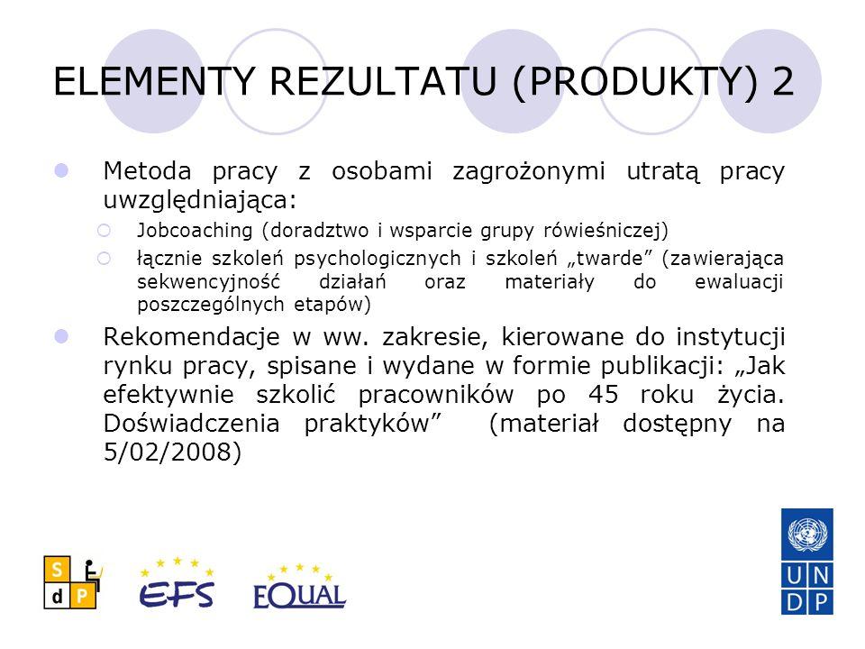 ELEMENTY REZULTATU (PRODUKTY) 2 Metoda pracy z osobami zagrożonymi utratą pracy uwzględniająca: Jobcoaching (doradztwo i wsparcie grupy rówieśniczej)