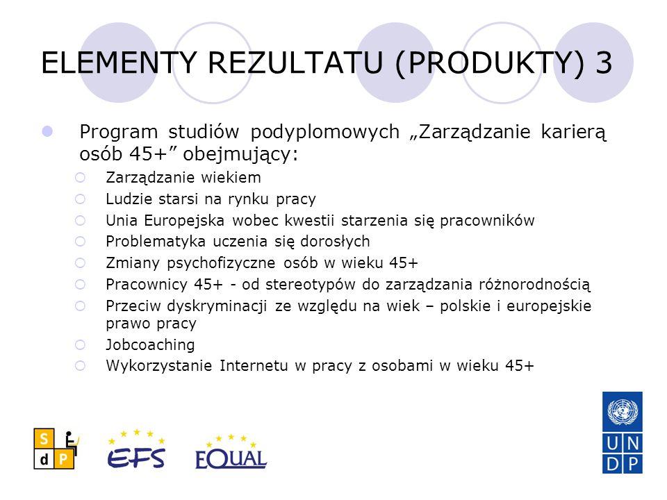 ELEMENTY REZULTATU (PRODUKTY) 3 Program studiów podyplomowych Zarządzanie karierą osób 45+ obejmujący: Zarządzanie wiekiem Ludzie starsi na rynku pracy Unia Europejska wobec kwestii starzenia się pracowników Problematyka uczenia się dorosłych Zmiany psychofizyczne osób w wieku 45+ Pracownicy 45+ - od stereotypów do zarządzania różnorodnością Przeciw dyskryminacji ze względu na wiek – polskie i europejskie prawo pracy Jobcoaching Wykorzystanie Internetu w pracy z osobami w wieku 45+