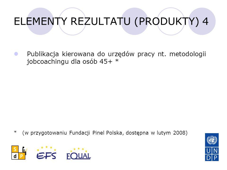 ELEMENTY REZULTATU (PRODUKTY) 4 Publikacja kierowana do urzędów pracy nt. metodologii jobcoachingu dla osób 45+ * * (w przygotowaniu Fundacji Pinel Po