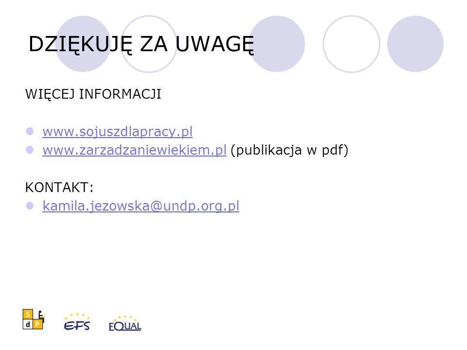 DZIĘKUJĘ ZA UWAGĘ WIĘCEJ INFORMACJI www.sojuszdlapracy.pl www.zarzadzaniewiekiem.pl (publikacja w pdf) www.zarzadzaniewiekiem.pl KONTAKT: kamila.jezowska@undp.org.pl