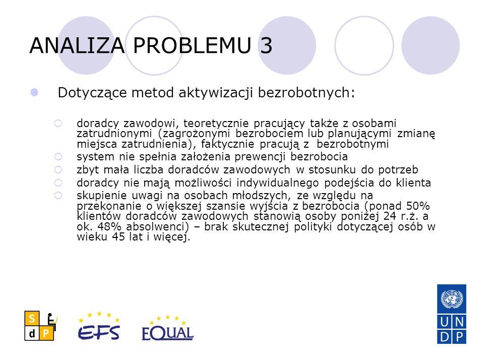 ANALIZA PROBLEMU 3 Dotyczące metod aktywizacji bezrobotnych: doradcy zawodowi, teoretycznie pracujący także z osobami zatrudnionymi (zagrożonymi bezro