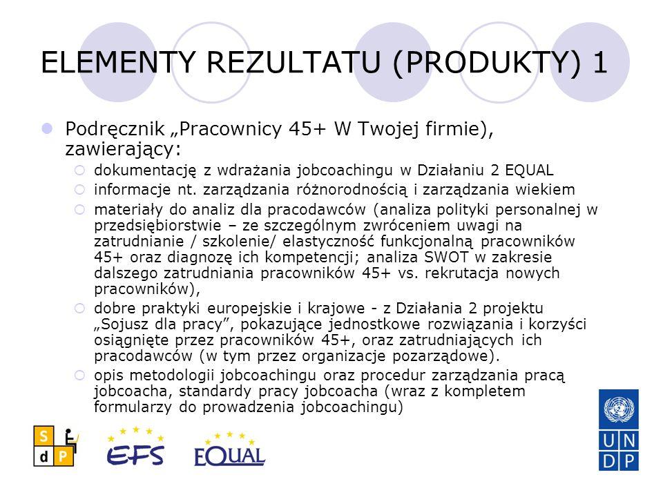 ELEMENTY REZULTATU (PRODUKTY) 2 Metoda pracy z osobami zagrożonymi utratą pracy uwzględniająca: Jobcoaching (doradztwo i wsparcie grupy rówieśniczej) łącznie szkoleń psychologicznych i szkoleń twarde (zawierająca sekwencyjność działań oraz materiały do ewaluacji poszczególnych etapów) Rekomendacje w ww.