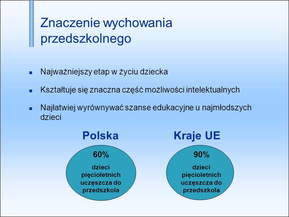 24 Rozporządzenia: Rozporządzenie MEN z dnia 23 grudnia 2008 roku w sprawie podstawy programowej wychowania przedszkolnego oraz kształcenia ogólnego w poszczególnych typach szkół (Dz.