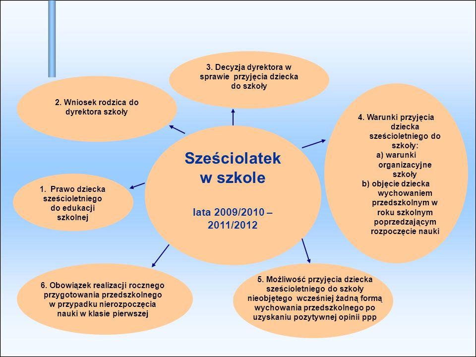 Finansowanie: z dochodów własnych gmin ze środków unijnych Upowszechnienie wychowania przedszkolnego