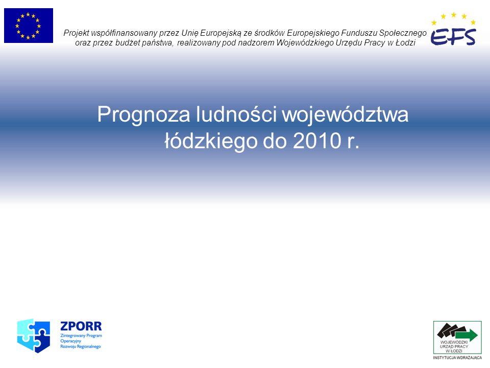 Prognoza demograficzna: Obecna liczba ludności + urodzenia - zgony + imigracje - emigracje = przyszła liczba ludności Projekt współfinansowany przez Unię Europejską ze środków Europejskiego Funduszu Społecznego oraz przez budżet państwa, realizowany pod nadzorem Wojewódzkiego Urzędu Pracy w Łodzi