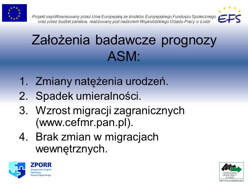Założenia badawcze prognozy ASM: 1.Zmiany natężenia urodzeń. 2.Spadek umieralności. 3.Wzrost migracji zagranicznych (www.cefmr.pan.pl). 4.Brak zmian w