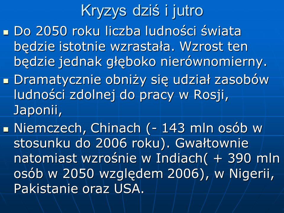 Kryzys dziś i jutro W Polsce liczba ludności ogółem spadnie z 38,1 mln w 2008 roku do 35,99 w 2035 i W Polsce liczba ludności ogółem spadnie z 38,1 mln w 2008 roku do 35,99 w 2035 i prawdopodobnie do około 34 mln w 2050 roku, tj.