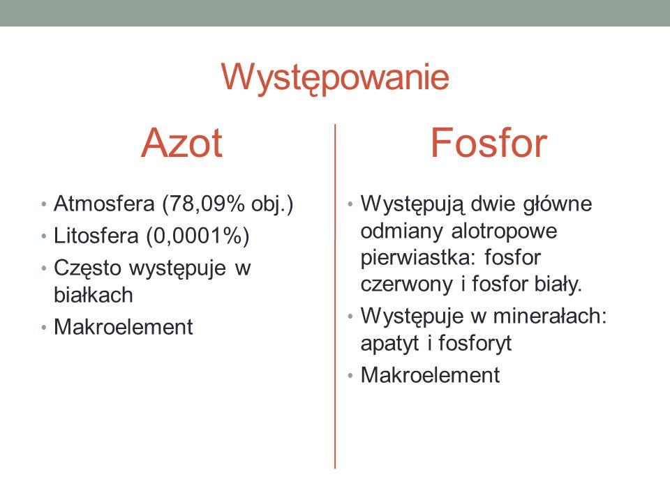 Występowanie Azot Atmosfera (78,09% obj.) Litosfera (0,0001%) Często występuje w białkach Makroelement Fosfor Występują dwie główne odmiany alotropowe