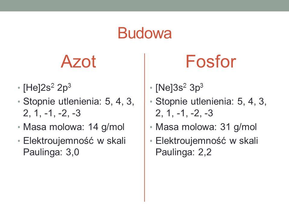 Budowa Azot [He]2s 2 2p 3 Stopnie utlenienia: 5, 4, 3, 2, 1, -1, -2, -3 Masa molowa: 14 g/mol Elektroujemność w skali Paulinga: 3,0 Fosfor [Ne]3s 2 3p