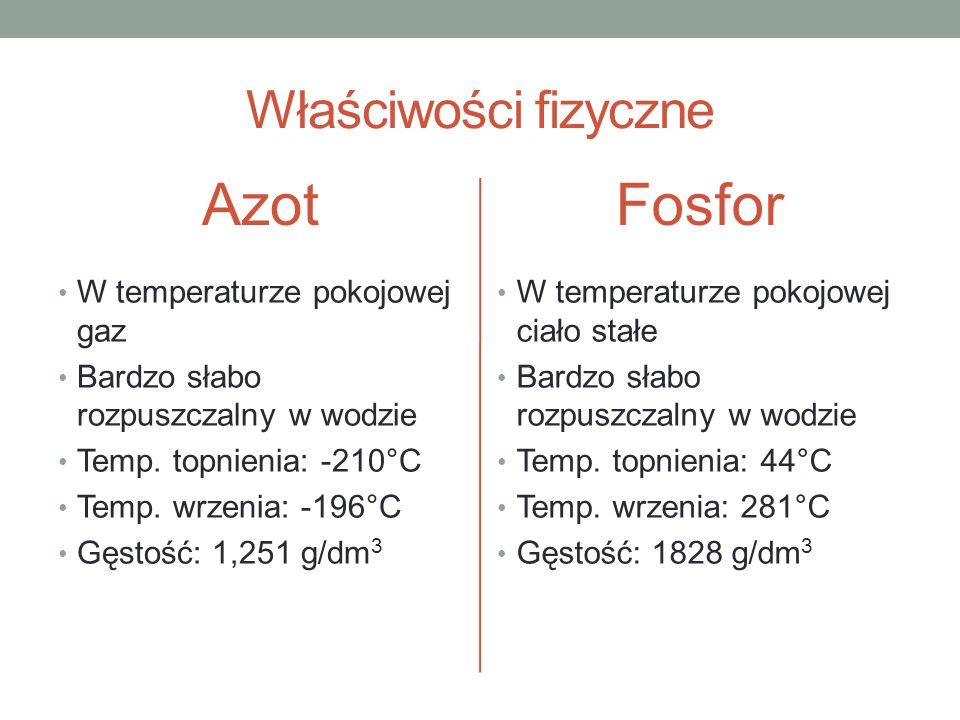 Właściwości chemiczne Azot Niemetal Mało aktywny w temp.