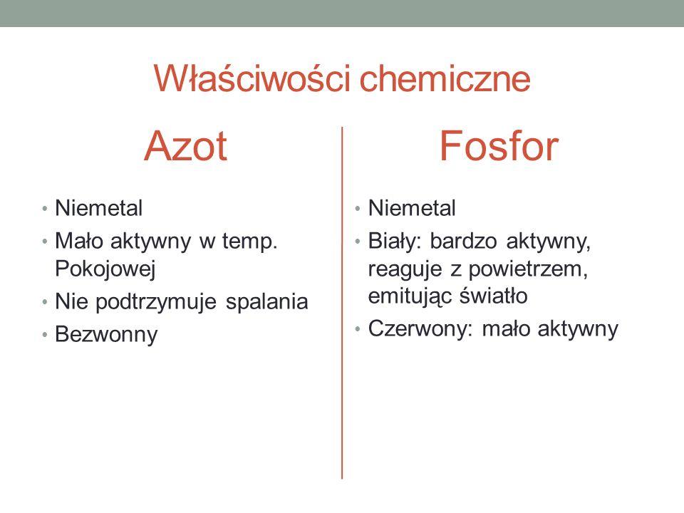 Właściwości chemiczne Azot Niemetal Mało aktywny w temp. Pokojowej Nie podtrzymuje spalania Bezwonny Fosfor Niemetal Biały: bardzo aktywny, reaguje z