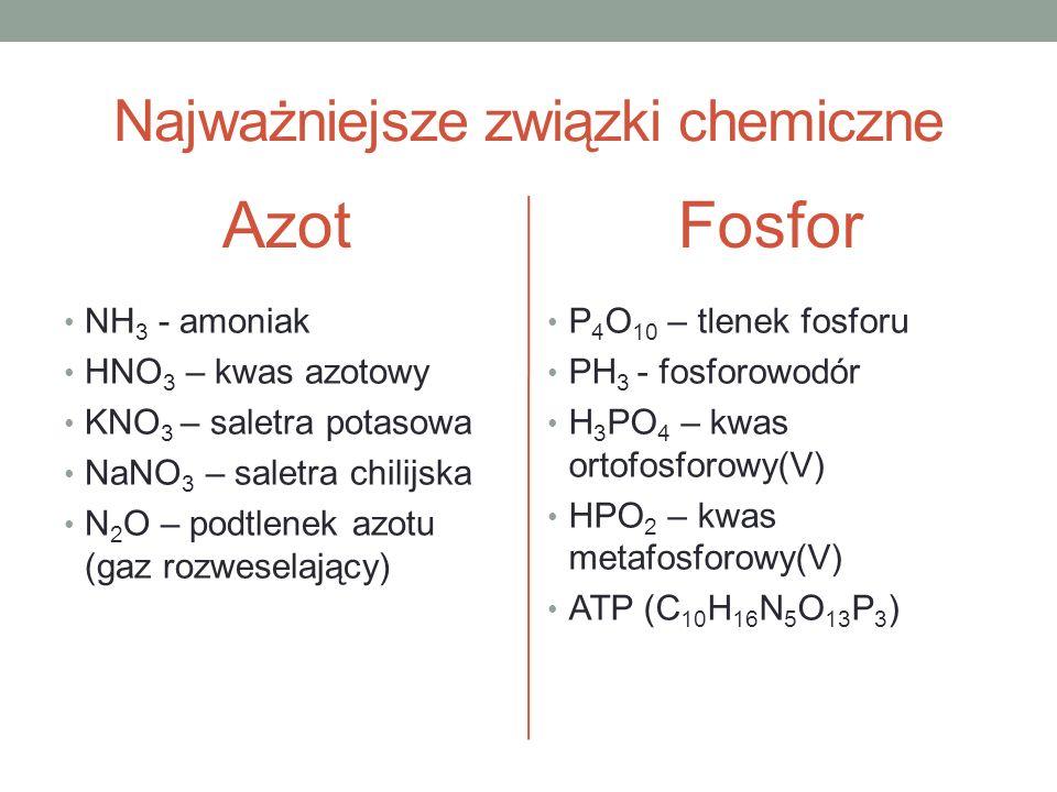 Najważniejsze związki chemiczne Azot NH 3 - amoniak HNO 3 – kwas azotowy KNO 3 – saletra potasowa NaNO 3 – saletra chilijska N 2 O – podtlenek azotu (