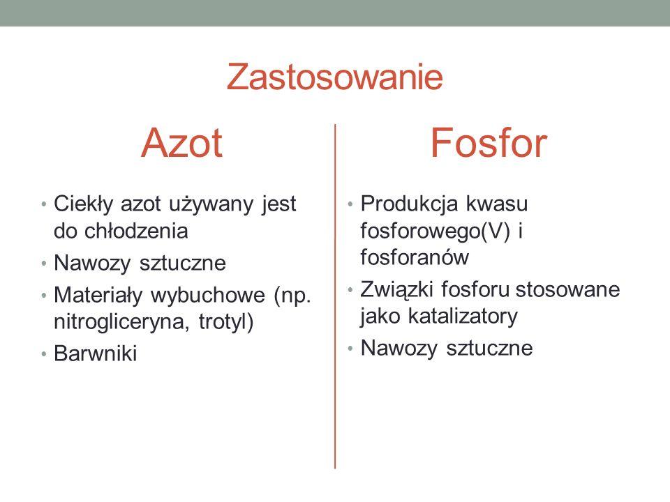 Zastosowanie Azot Ciekły azot używany jest do chłodzenia Nawozy sztuczne Materiały wybuchowe (np. nitrogliceryna, trotyl) Barwniki Fosfor Produkcja kw