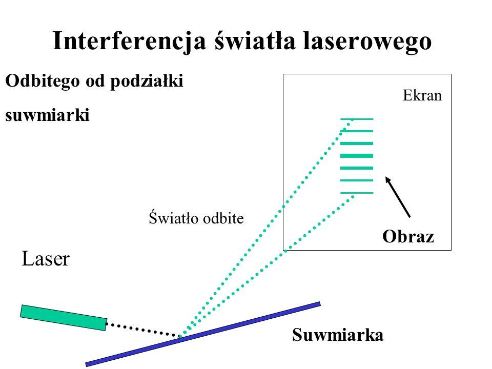 Prawo rządzące obrazem dyfrakcyjnym http://electron9.phys.utk.edu/phys136d/modules/m9/diff.htm http://webphysics.ph.msstate.edu/javamirror/interf/interference.html z – odległość od środka k – numer kolejnego maksimum L – odległość szczeliny – ekran - długość fali świetlnej d – odległość środków szczelin