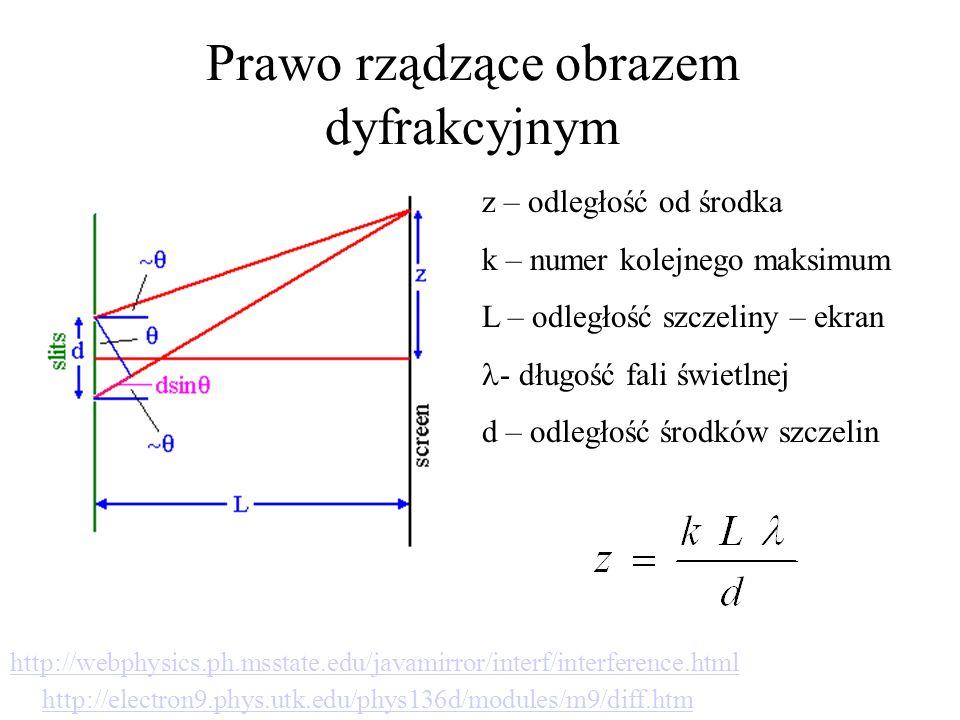Równania Maxwella http://www.wodip.opole.pl/~mhuck/fale%20elektrom..htm (pom.) http://www.wodip.opole.pl/~mhuck/fale%20elektrom..htm Postać różniczkowa Postać całkowa