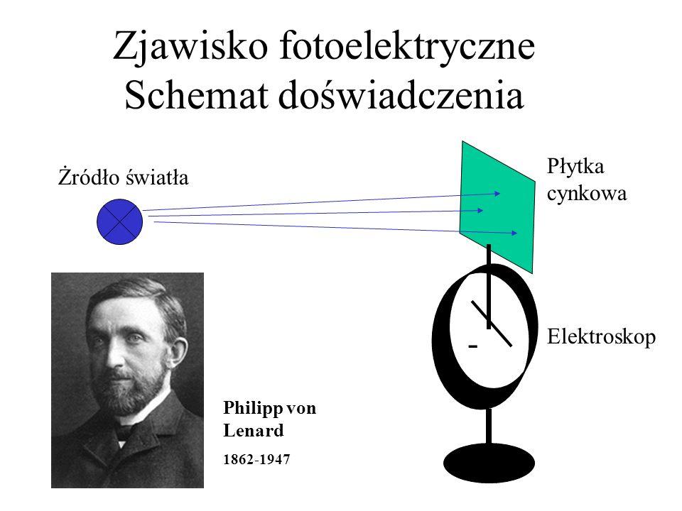 http://www.colorado.edu/physics/2000/quantumzone/photoelectric.html Pomiar prędkości fotoelektronów metodą potencjału hamującego