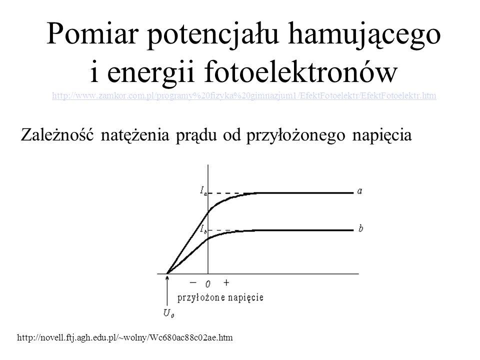 1.Fotoelektrony pojawiają się natychmiast 2.Natężenie prądu fotoelektrycznego zależy od oświetlenia 3.Energia fotoelektronów nie zależy od oświetlenia.