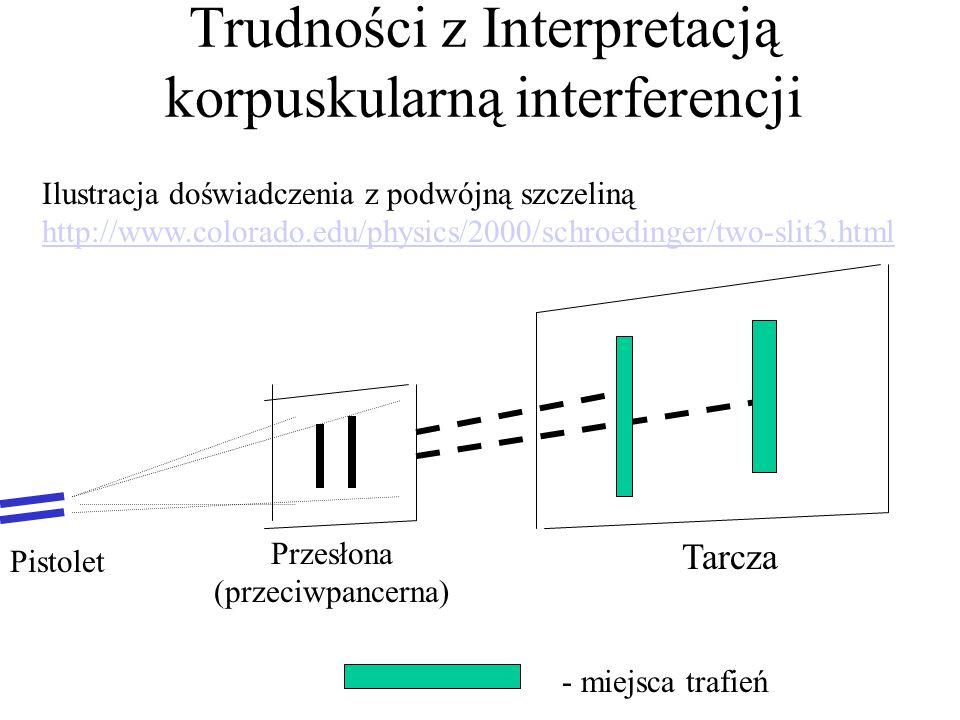 Interpretacja falowa Ilustracja doświadczenia z podwójną szczeliną http://www.colorado.edu/physics/2000/schroedinger/two-slit3.html Przesłona (przeciwpancerna) Ekran - miejsca trafień Pistolet CZYM JEST ŚWIATŁO ?