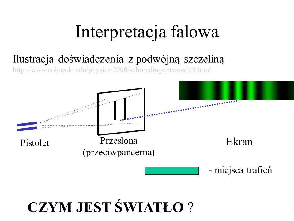 http://www.colorado.edu/physics/2000/quantumzone/photoelectric.html Interpretacja zjawiska fotoelektrycznego Nie mogą go wywołać fale, lecz fotony - korpuskuły