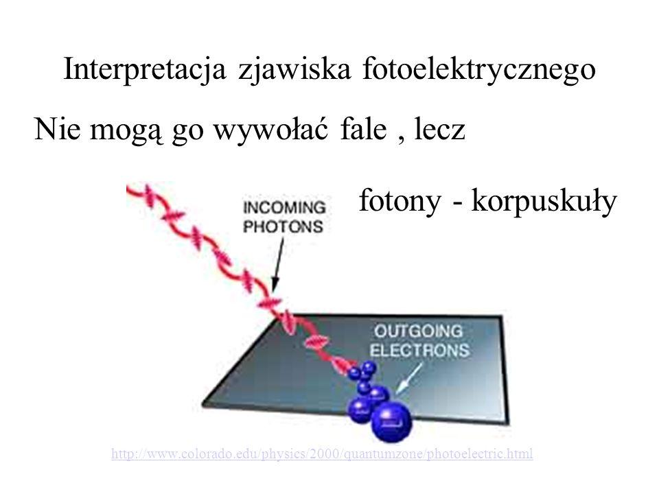 A może fotony to paczki falowe? http://hyperphysics.phy-astr.gsu.edu/hbase/mod1.html