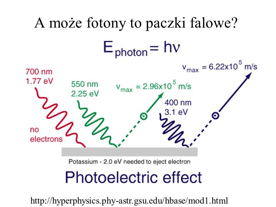 Jakiego wyniku można oczekiwać dla korpuskularnego modelu światła ? Beam of particles Sorry! ?