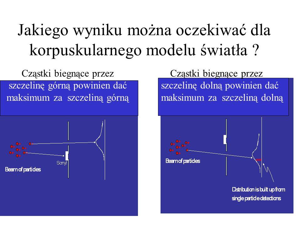 Przy dwóch szczelinach (otwartych) obrazy powinny się sumować Zatem powinien powstać obraz stanowiący sumę obydwu składników