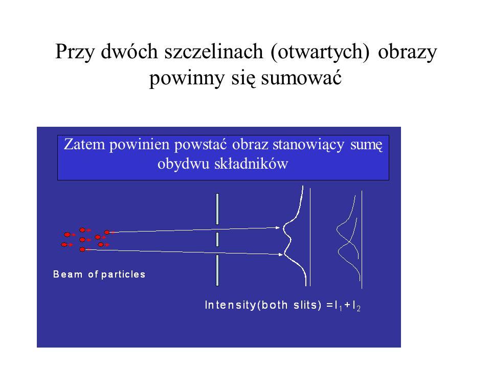W jaki sposób pojedynczy foton przechodzi przez podwójną szczelinę.