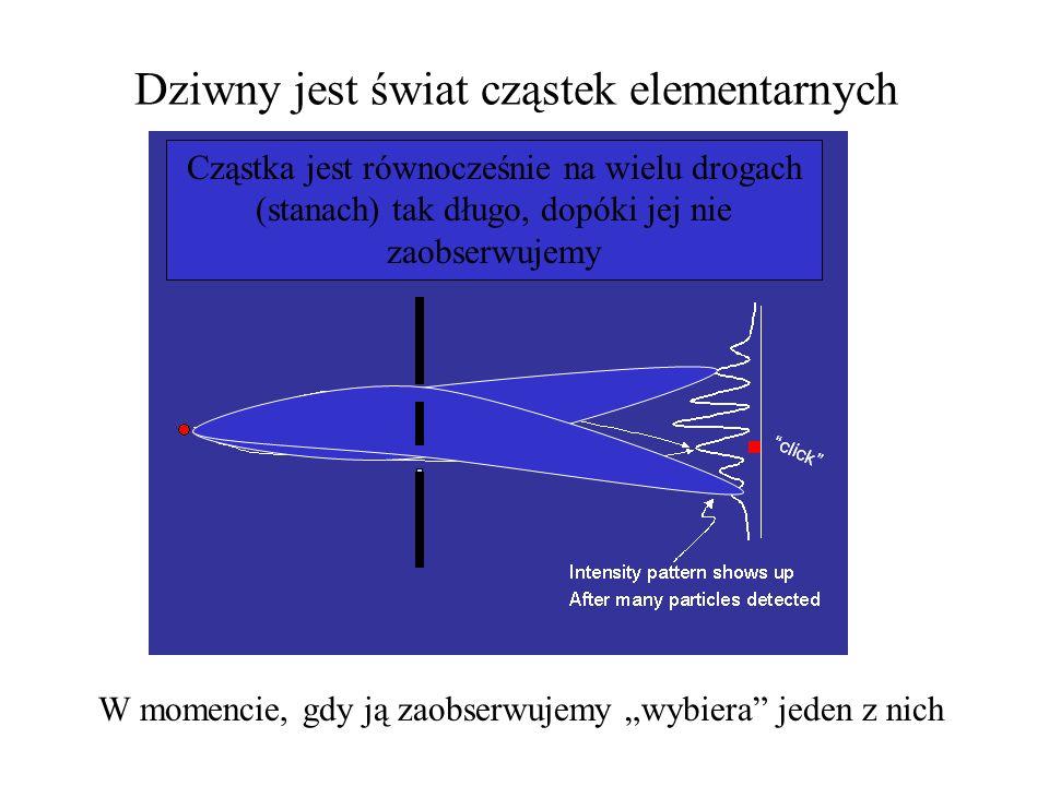 http://www.tardyon.de/ko2.htm Interferencja pojedynczych fotonów Foton wie co stanie się z nim później