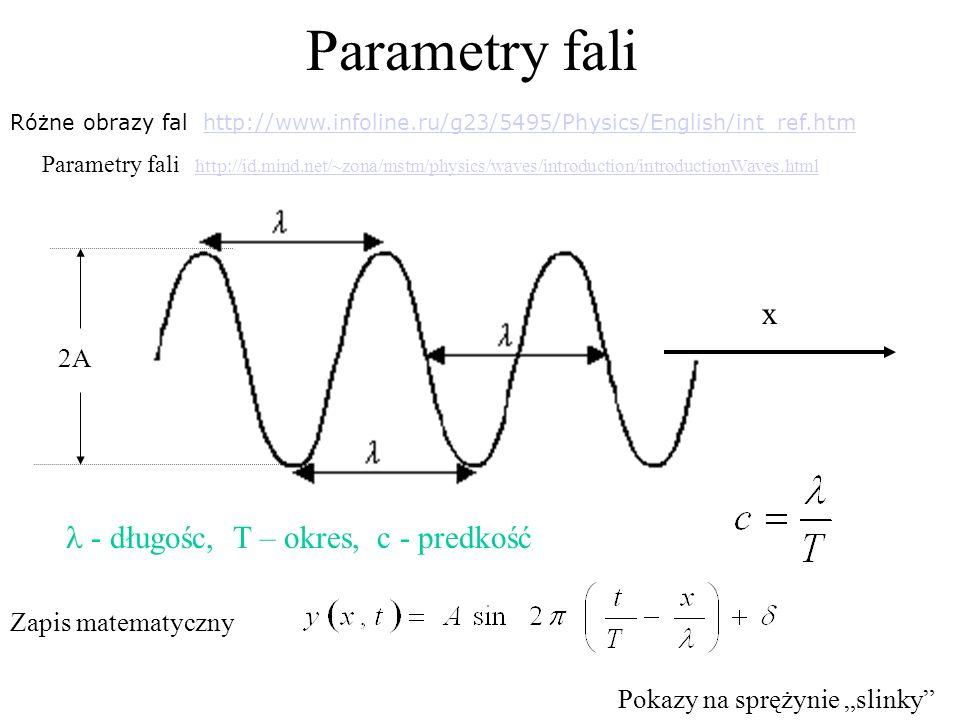 Fale mechaniczne Zapis matematyczny