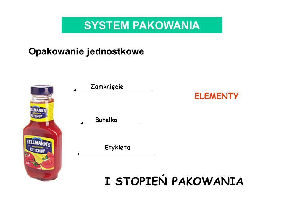 Zamknięcie Butelka Etykieta SYSTEM PAKOWANIA I STOPIEŃ PAKOWANIA ELEMENTY Opakowanie jednostkowe