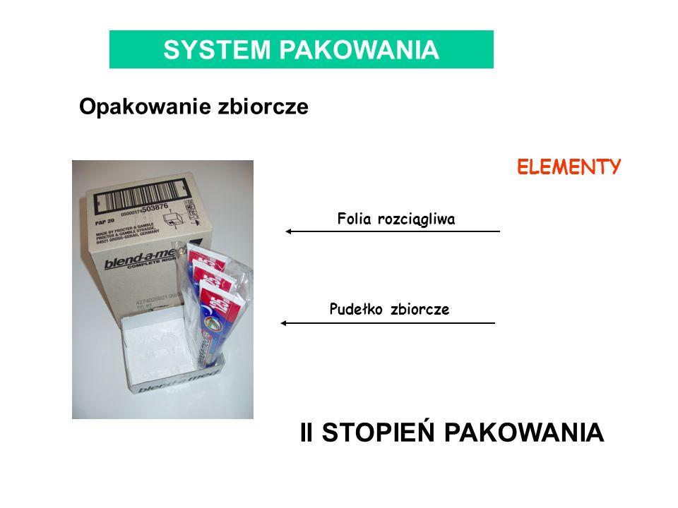 SYSTEM PAKOWANIA II STOPIEŃ PAKOWANIA ELEMENTY Opakowanie zbiorcze Folia rozciągliwa Pudełko zbiorcze