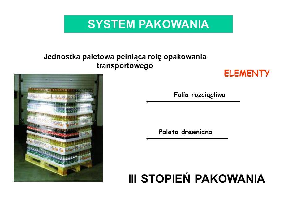 SYSTEM PAKOWANIA III STOPIEŃ PAKOWANIA Paleta drewniana Folia rozciągliwa ELEMENTY Jednostka paletowa pełniąca rolę opakowania transportowego