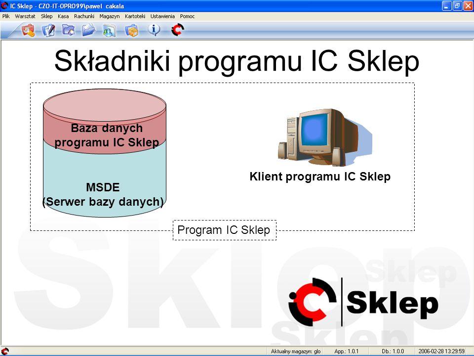 Składniki programu IC Sklep MSDE (Serwer bazy danych) Baza danych programu IC Sklep Klient programu IC Sklep Program IC Sklep