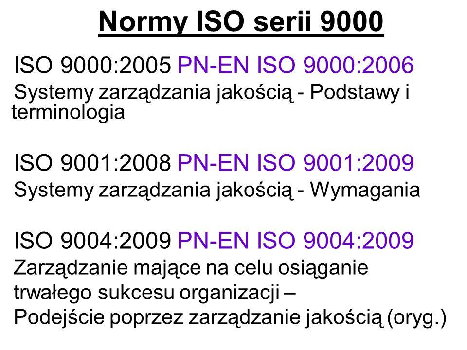 Normy ISO serii 9000 ISO 9000:2005 PN-EN ISO 9000:2006 Systemy zarządzania jakością - Podstawy i terminologia ISO 9001:2008 PN-EN ISO 9001:2009 Systemy zarządzania jakością - Wymagania ISO 9004:2009 PN-EN ISO 9004:2009 Zarządzanie mające na celu osiąganie trwałego sukcesu organizacji – Podejście poprzez zarządzanie jakością (oryg.)