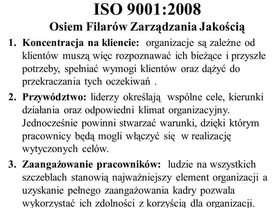 ISO 9001:2008 Osiem Filarów Zarządzania Jakością 1.Koncentracja na kliencie: organizacje są zależne od klientów muszą więc rozpoznawać ich bieżące i przyszłe potrzeby, spełniać wymogi klientów oraz dążyć do przekraczania tych oczekiwań.