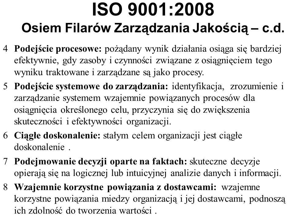 ISO 9001:2008 Osiem Filarów Zarządzania Jakością – c.d.