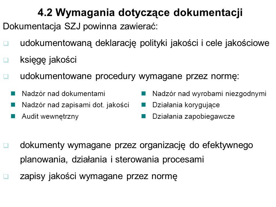 4.2 Wymagania dotyczące dokumentacji Dokumentacja SZJ powinna zawierać: udokumentowaną deklarację polityki jakości i cele jakościowe księgę jakości udokumentowane procedury wymagane przez normę: dokumenty wymagane przez organizację do efektywnego planowania, działania i sterowania procesami zapisy jakości wymagane przez normę Nadzór nad dokumentami Nadzór nad zapisami dot.