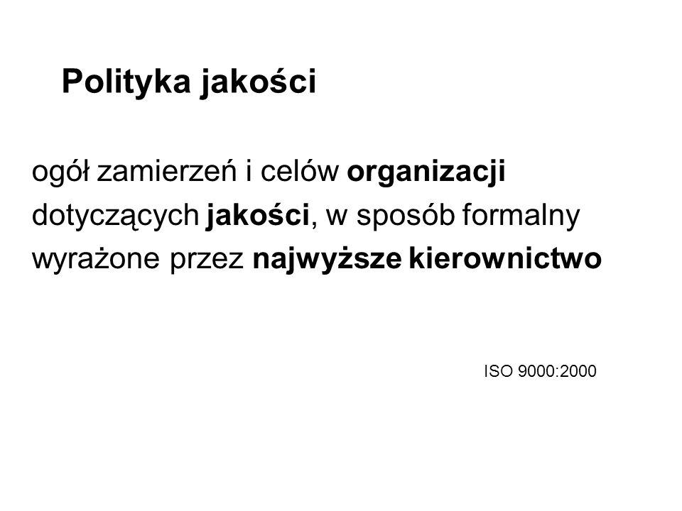 Polityka jakości ogół zamierzeń i celów organizacji dotyczących jakości, w sposób formalny wyrażone przez najwyższe kierownictwo ISO 9000:2000