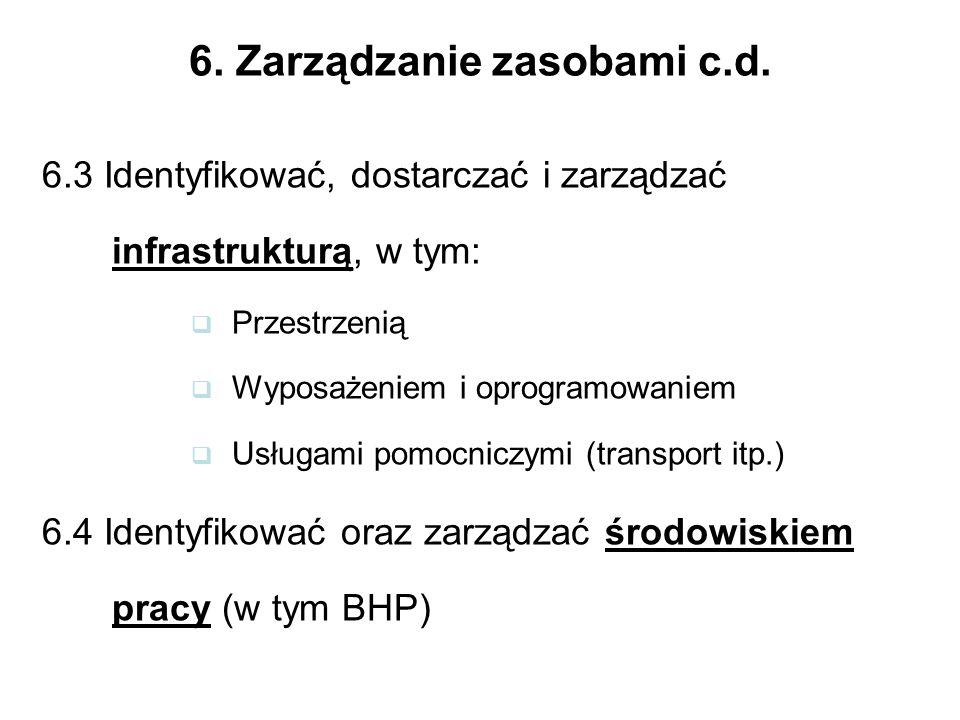 6.Zarządzanie zasobami c.d.