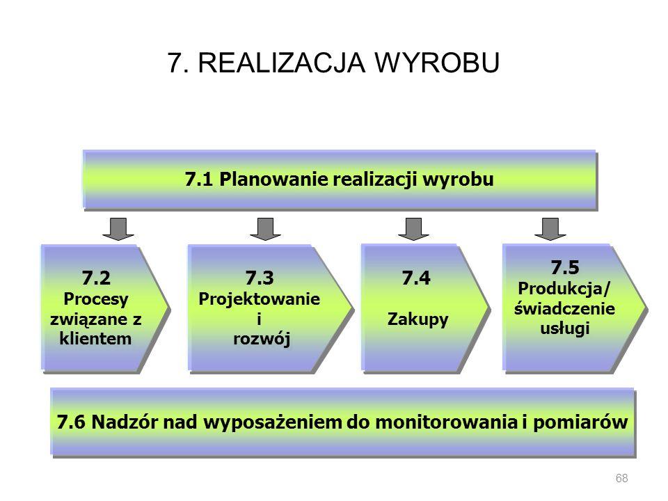 7. REALIZACJA WYROBU 68 7.2 Procesy związane z klientem 7.2 Procesy związane z klientem 7.1 Planowanie realizacji wyrobu 7.3 Projektowanie i rozwój 7.