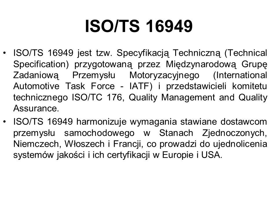 ISO/TS 16949 ISO/TS 16949 jest tzw.