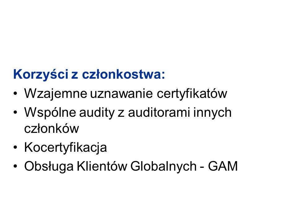 Korzyści z członkostwa: Wzajemne uznawanie certyfikatów Wspólne audity z auditorami innych członków Kocertyfikacja Obsługa Klientów Globalnych - GAM