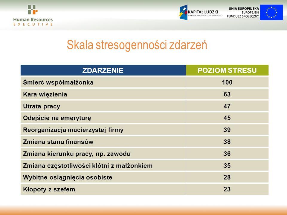 Firma XFirma Y Branża Zakład produkcyjny branży chemicznej.